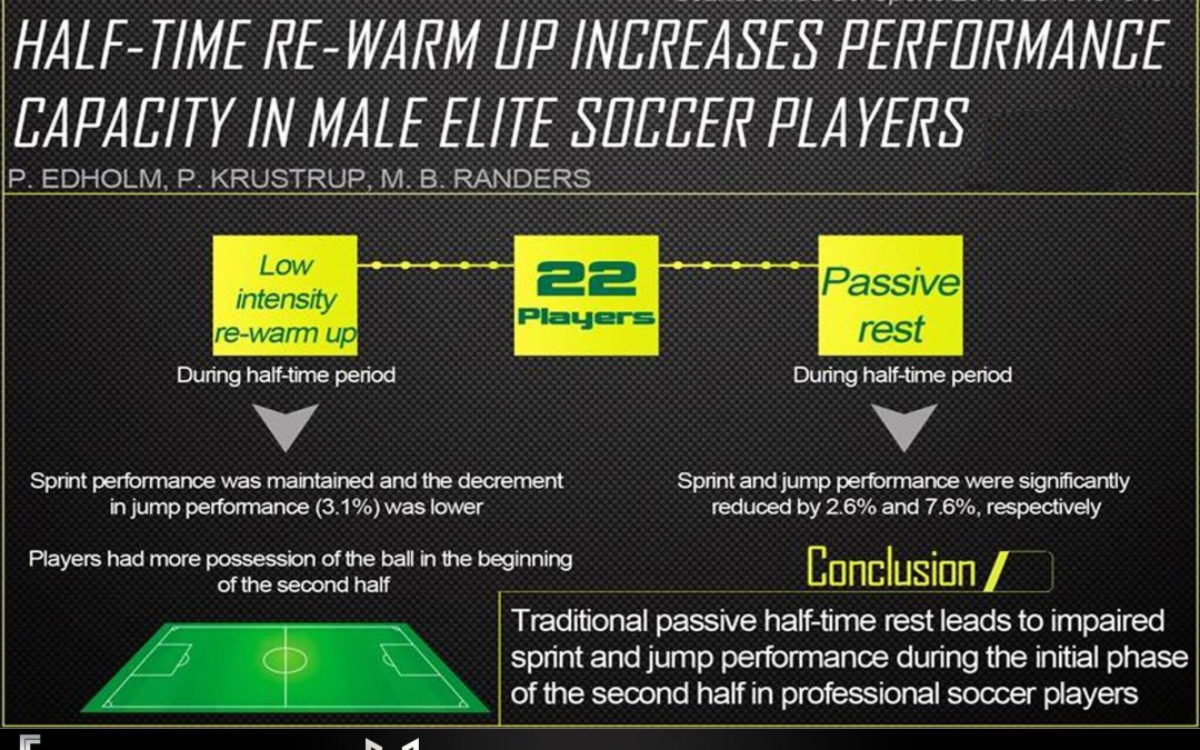 Half-Time Re-Warm Up Increases Performance Capacity in Male Elite Soccer Players